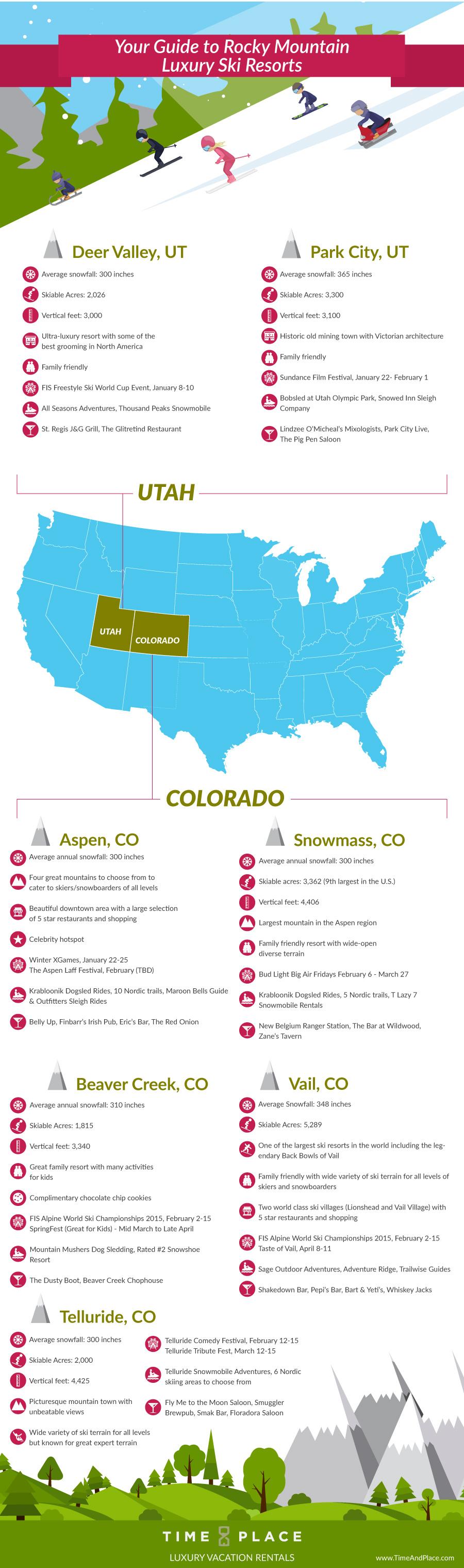 Best Colorado Ski Resorts - Utah Ski Resorts